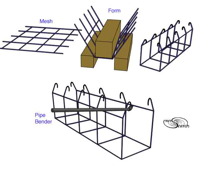 wwm as forms reinforcement integrally for concrete insulation concepts for interlocking units of wwr or wwm welded wire reinforcement or welded wire mesh provide construction forms and reinforcement for building
